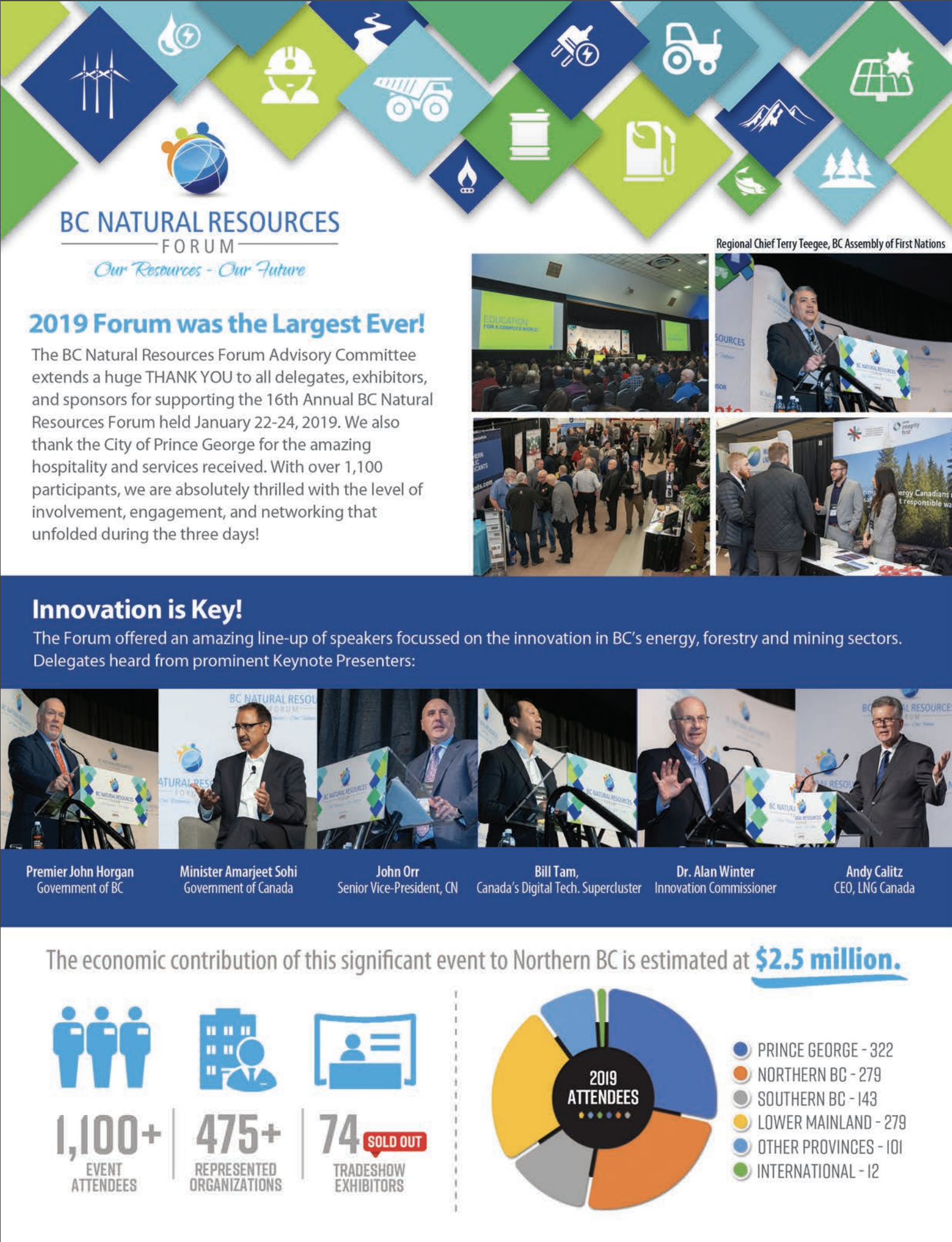 BCNRF19 Event Summary